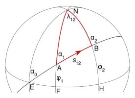 440px-geodesic_problem_on_an_ellipsoid-svg
